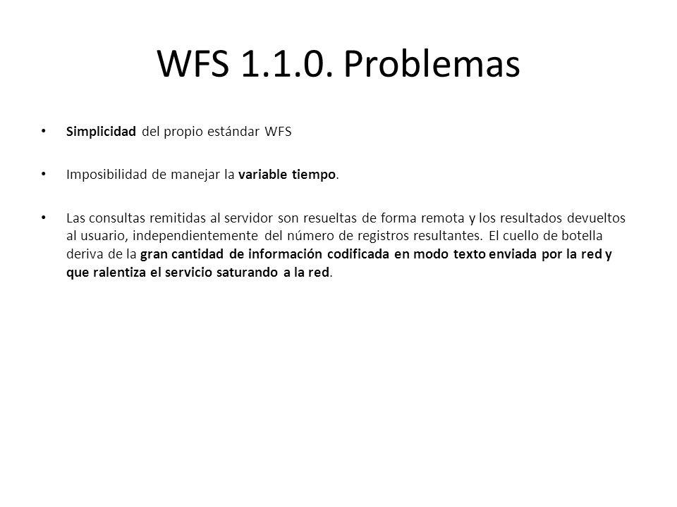 WFS 1.1.0. Problemas Simplicidad del propio estándar WFS