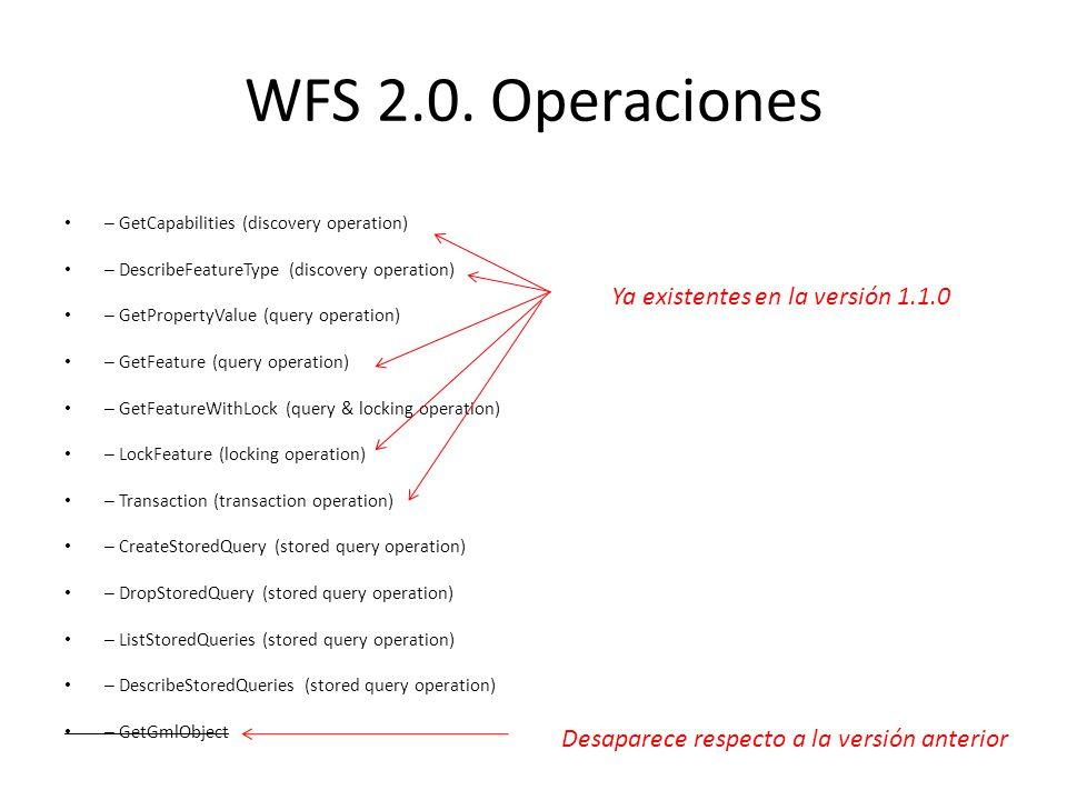 WFS 2.0. Operaciones Ya existentes en la versión 1.1.0