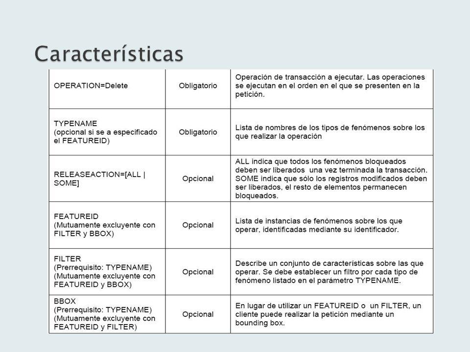 Características