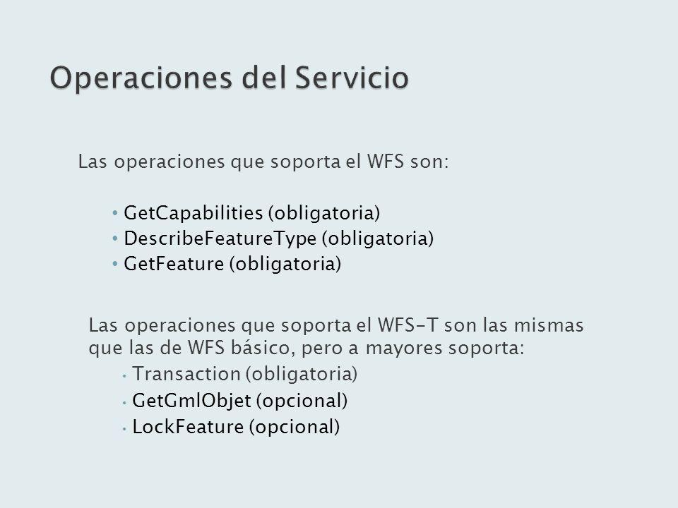 Operaciones del Servicio