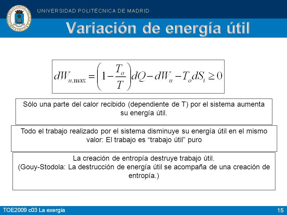 Variación de energía útil