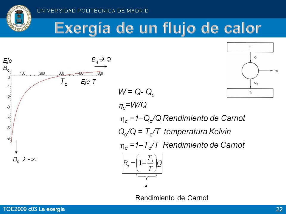 Exergía de un flujo de calor