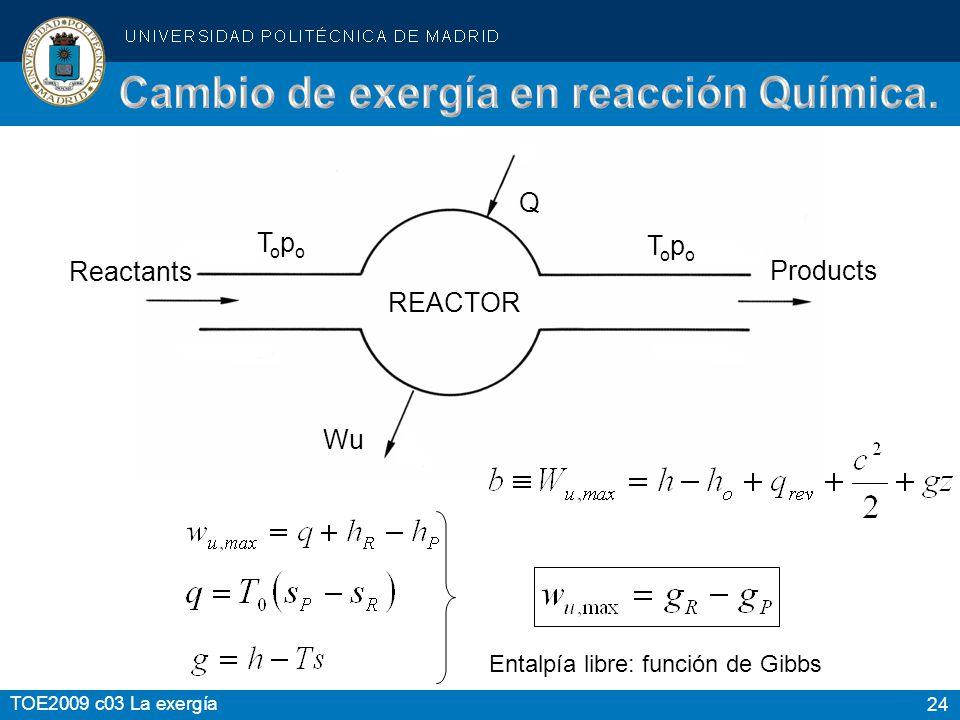 Cambio de exergía en reacción Química.