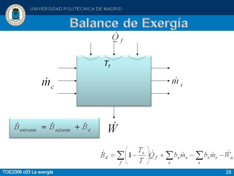 Balance de Exergía Tf