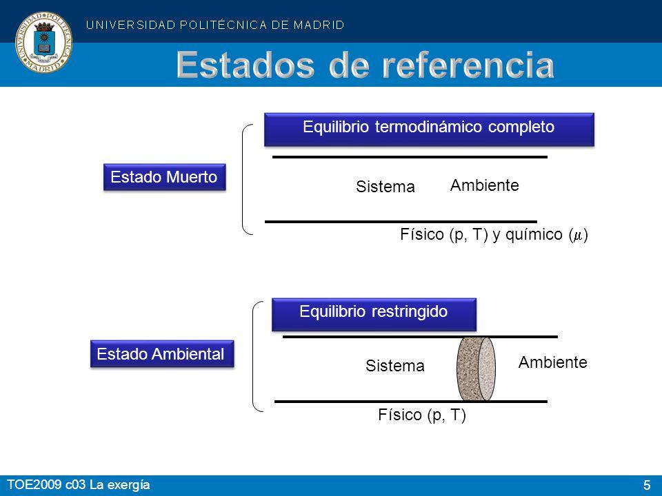 Estados de referencia Equilibrio termodinámico completo Estado Muerto