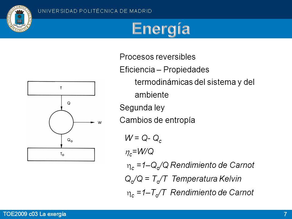 Energía Procesos reversibles