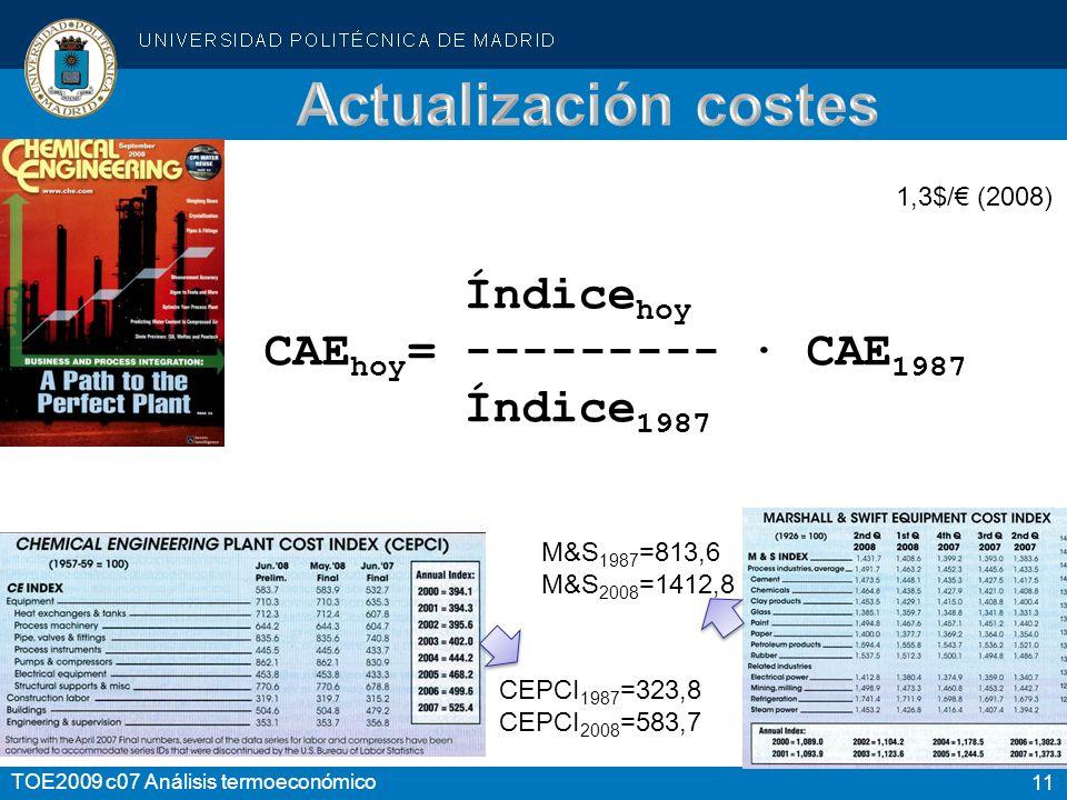 Actualización costes Índicehoy CAEhoy= --------- · CAE1987 Índice1987