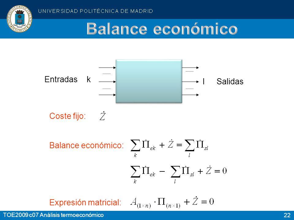 Balance económico Entradas k l Salidas Coste fijo: Balance económico: