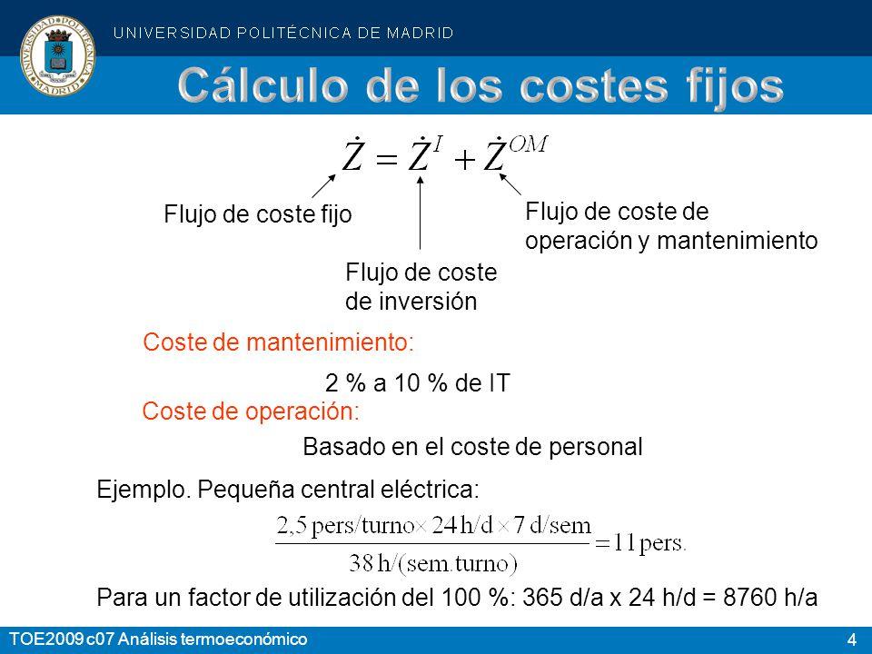 Cálculo de los costes fijos