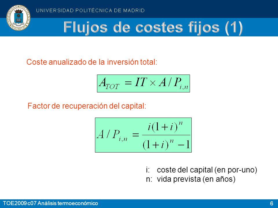 Flujos de costes fijos (1)