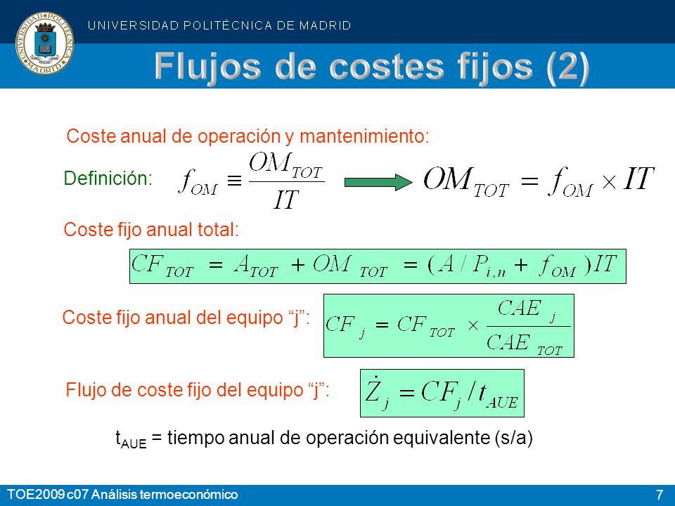 Flujos de costes fijos (2)