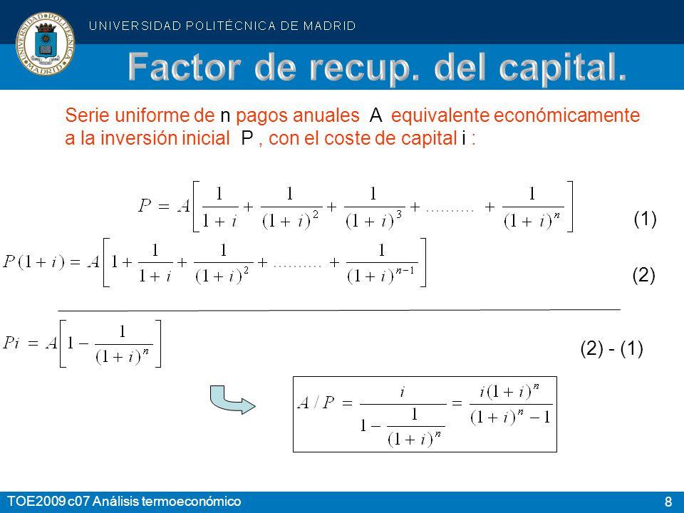 Factor de recup. del capital.