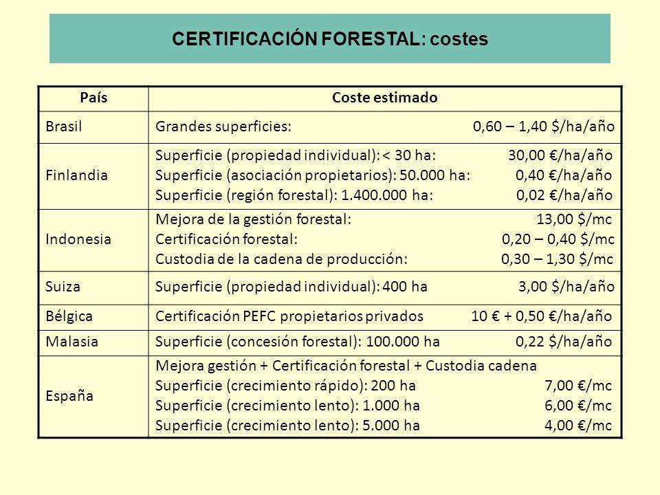 CERTIFICACIÓN FORESTAL: costes