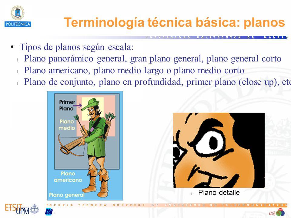 Terminología técnica básica: planos
