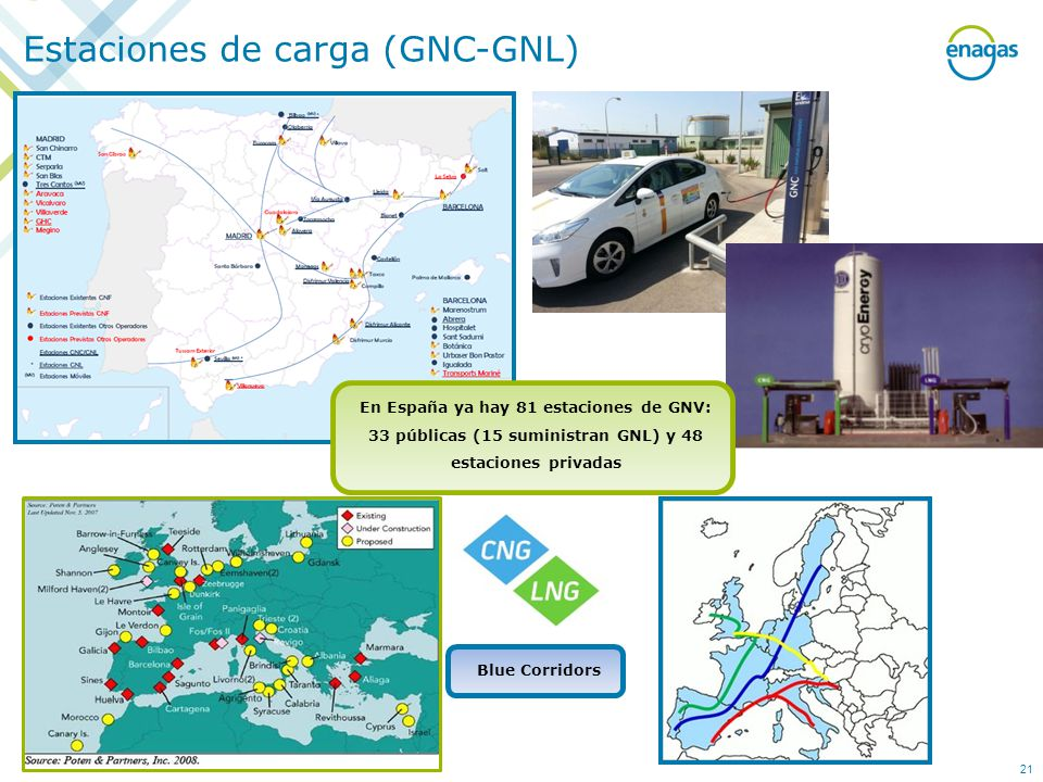 Estaciones de carga (GNC-GNL)