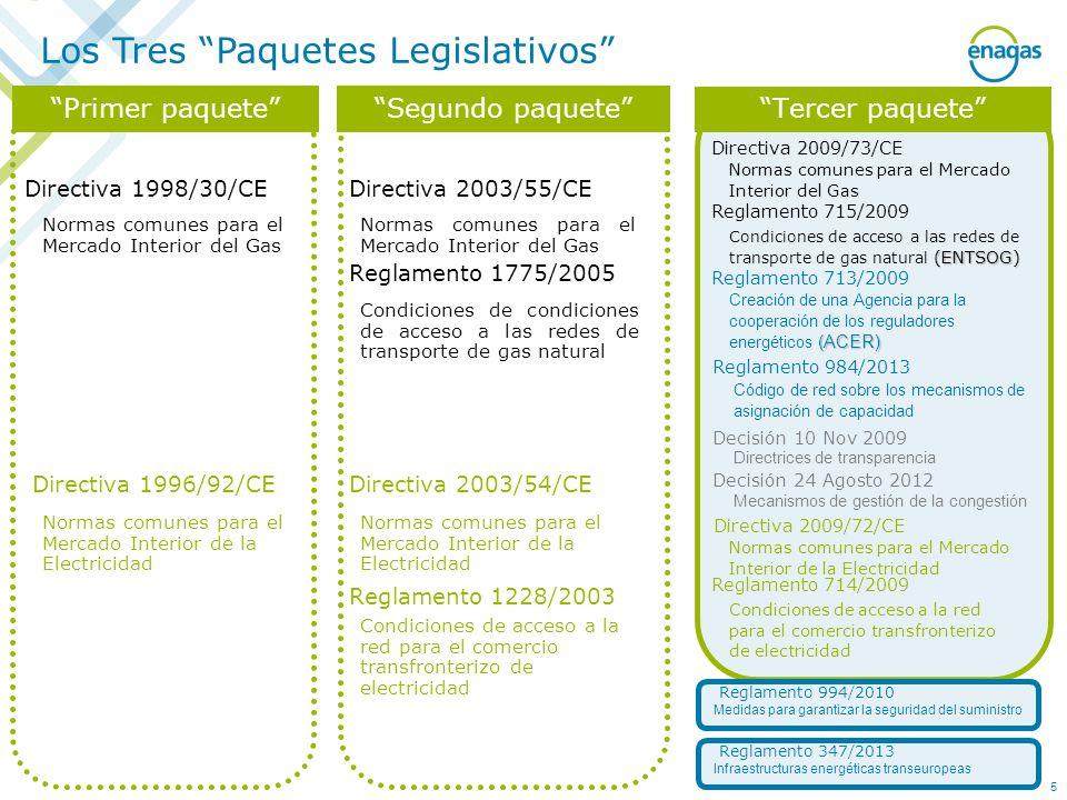 Los Tres Paquetes Legislativos