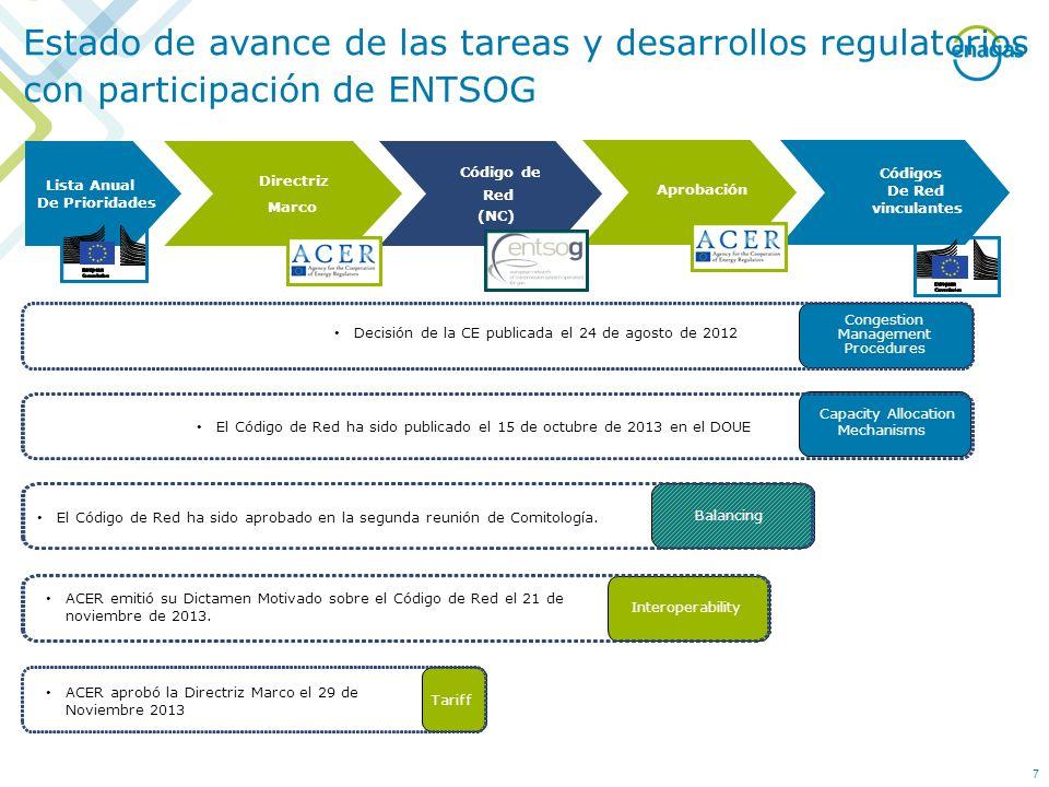 Estado de avance de las tareas y desarrollos regulatorios con participación de ENTSOG