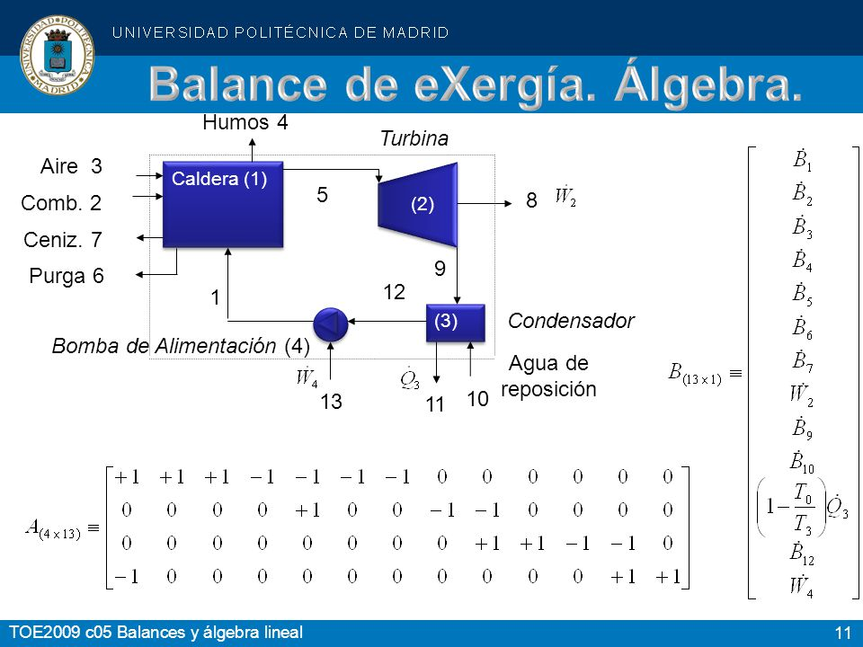 Balance de eXergía. Álgebra.