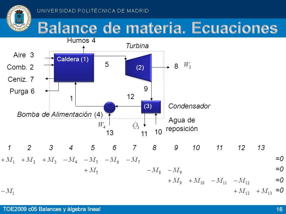 Balance de materia. Ecuaciones