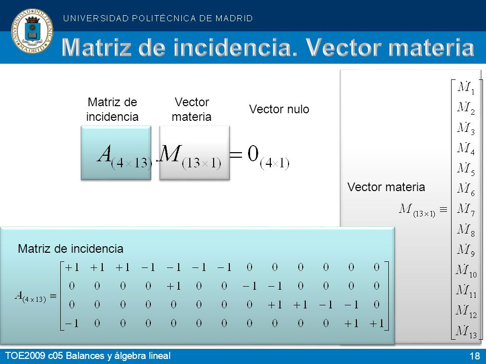 Matriz de incidencia. Vector materia