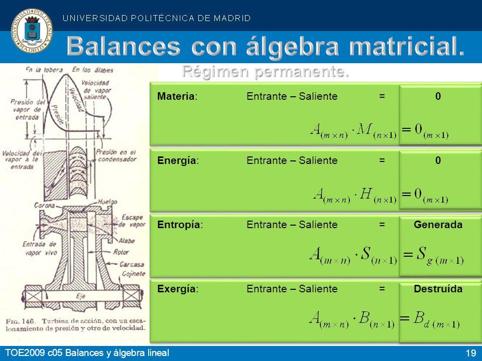Balances con álgebra matricial. Régimen permanente.