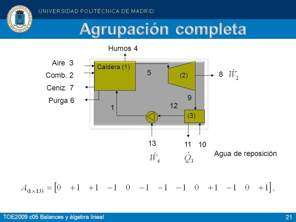 Agrupación completa Humos 4 Aire 3 5 Comb. 2 8 Ceniz. 7 9 Purga 6 12 1