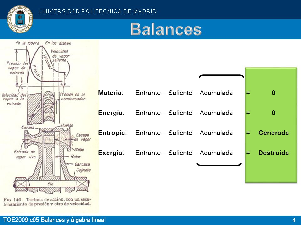 Balances Materia: Entrante – Saliente – Acumulada = 0