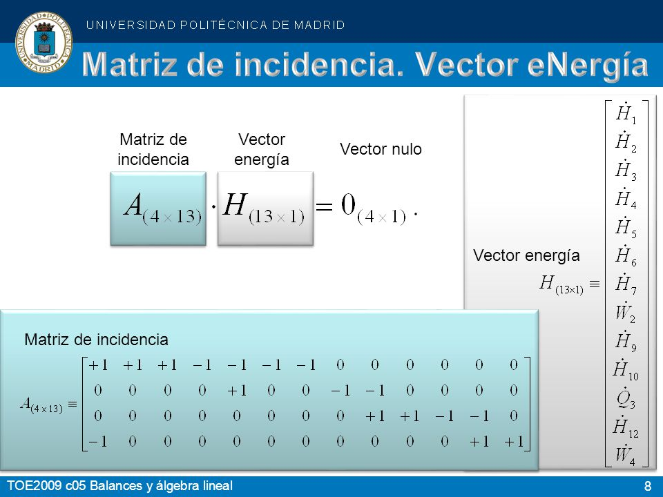 Matriz de incidencia. Vector eNergía