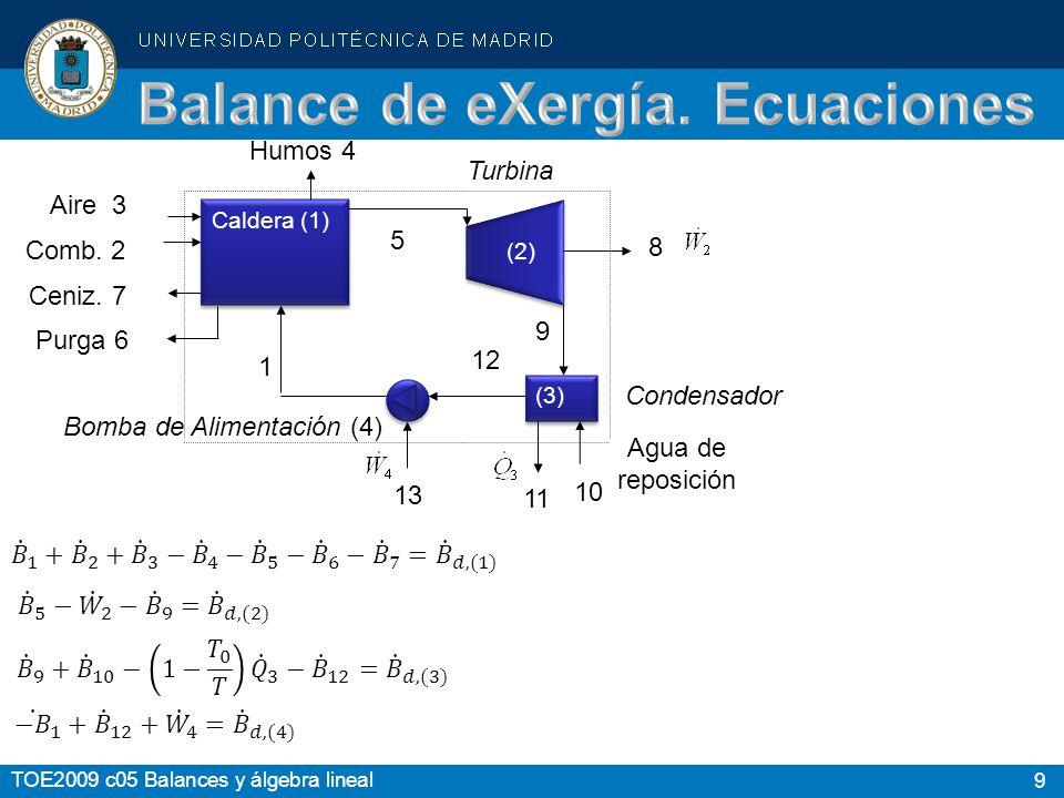 Balance de eXergía. Ecuaciones