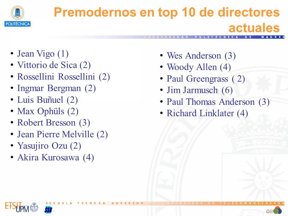 Premodernos en top 10 de directores actuales