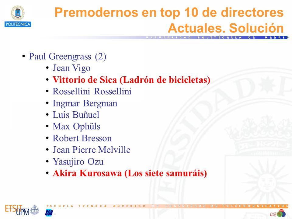 Premodernos en top 10 de directores Actuales. Solución