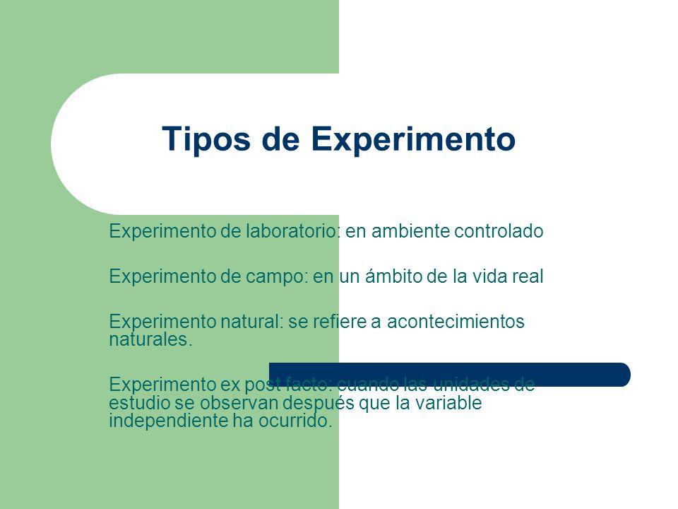 Tipos de Experimento Experimento de laboratorio: en ambiente controlado. Experimento de campo: en un ámbito de la vida real.