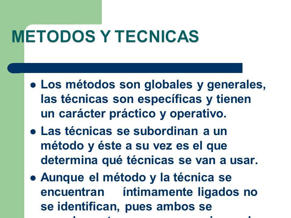 METODOS Y TECNICASLos métodos son globales y generales, las técnicas son específicas y tienen un carácter práctico y operativo.