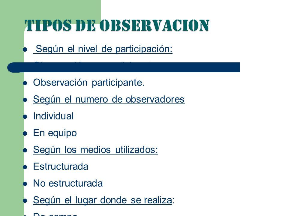 TIPOS DE OBSERVACION Según el nivel de participación: