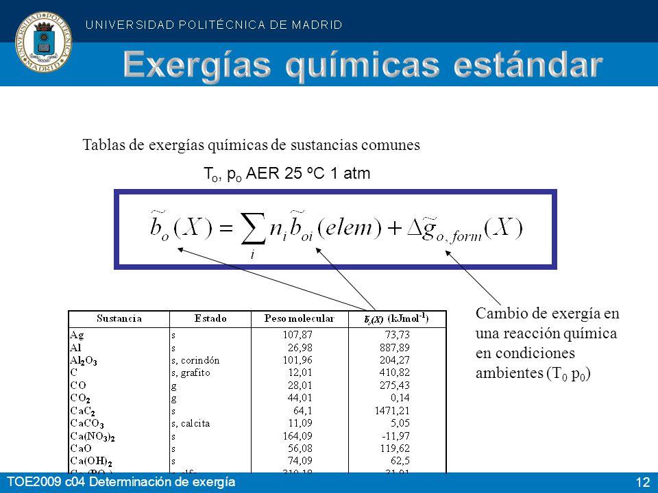 Exergías químicas estándar