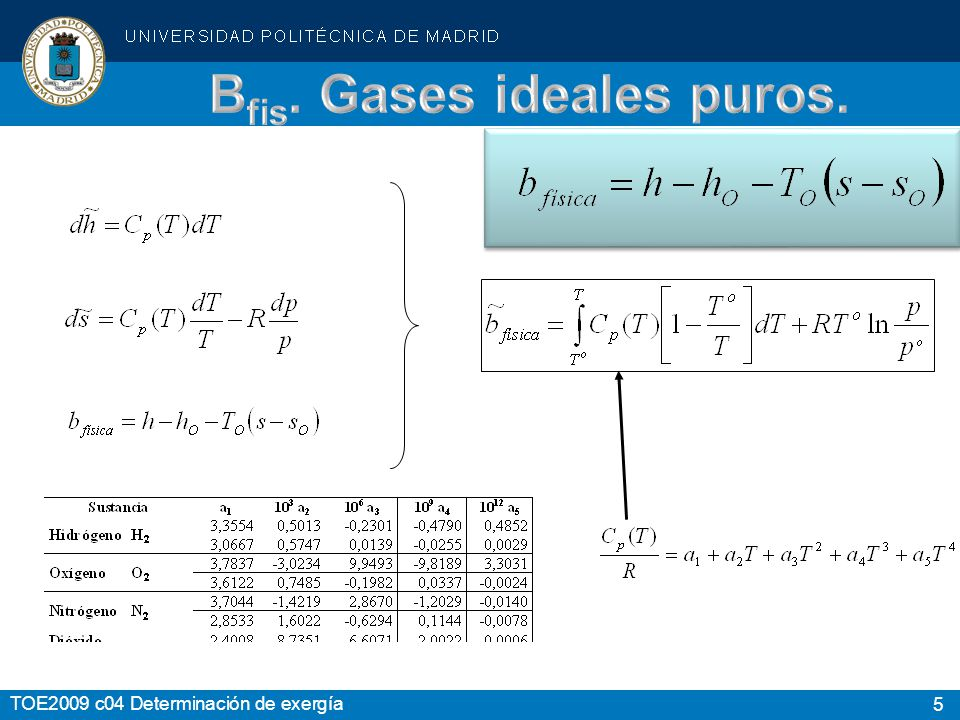 Bfis. Gases ideales puros.