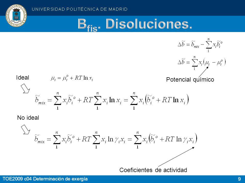 Bfis. Disoluciones. Ideal Potencial químico No ideal