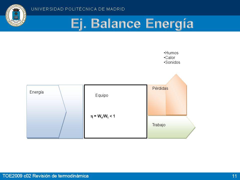 Ej. Balance Energía Humos Calor Sonidos Pérdidas Energía Equipo
