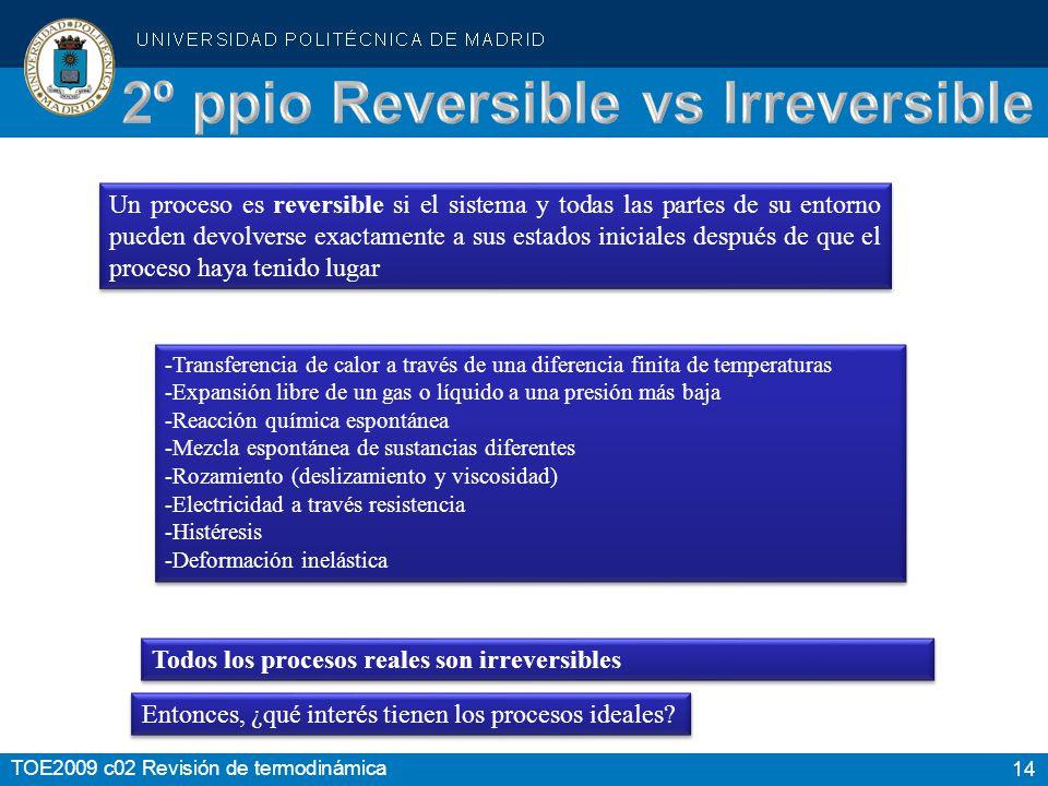 2º ppio Reversible vs Irreversible