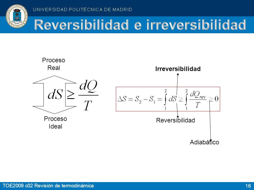 Reversibilidad e irreversibilidad