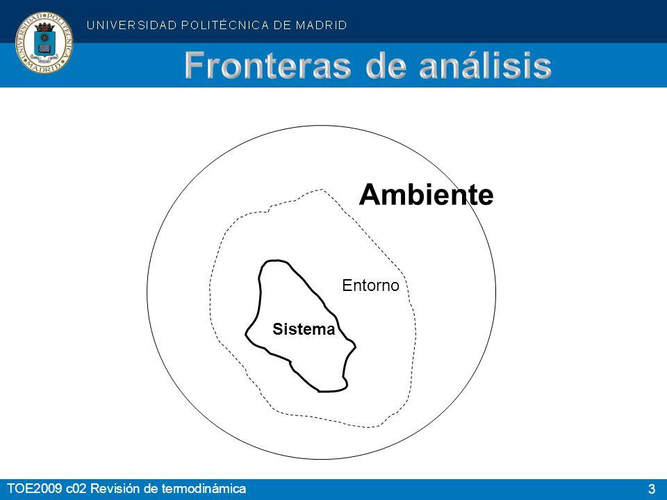 Fronteras de análisis Ambiente Entorno Sistema