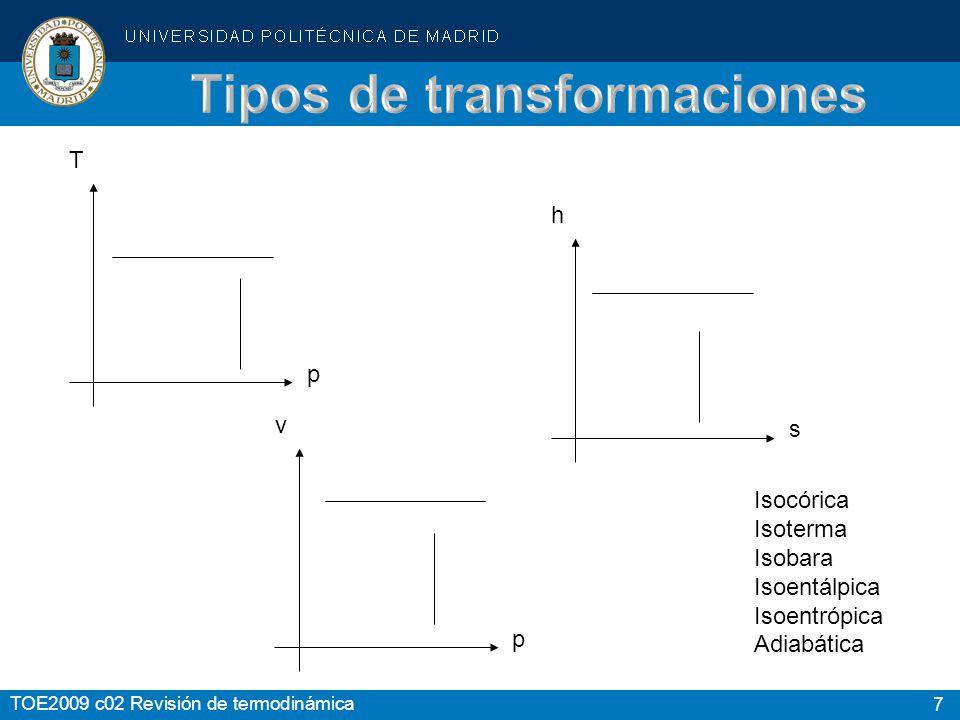 Tipos de transformaciones