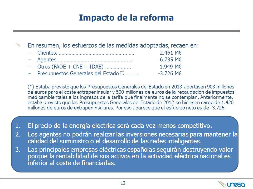 Impacto de la reforma En resumen, los esfuerzos de las medidas adoptadas, recaen en: Clientes………………………………………………. 2.461 M€