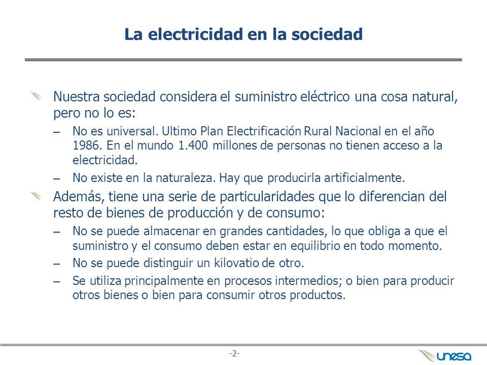 La electricidad en la sociedad
