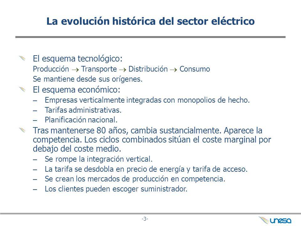 La evolución histórica del sector eléctrico