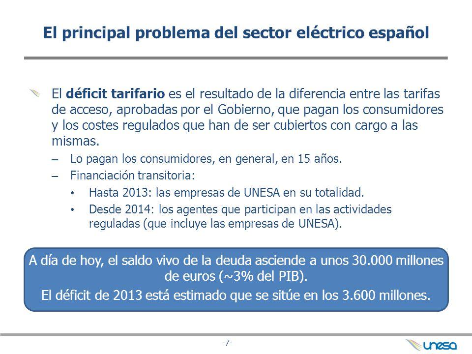 El principal problema del sector eléctrico español