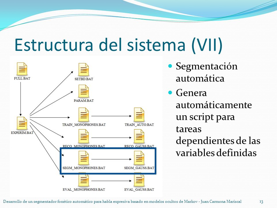 Estructura del sistema (VII)