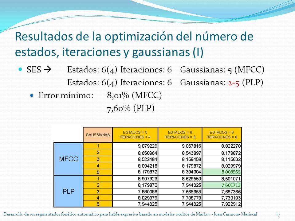 Resultados de la optimización del número de estados, iteraciones y gaussianas (I)