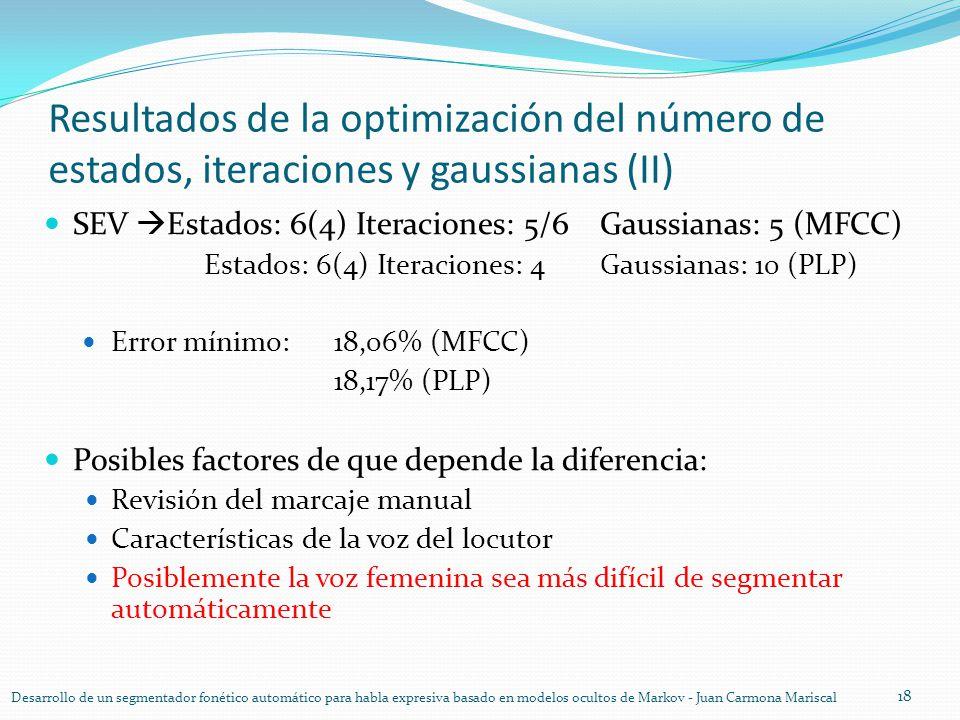 Resultados de la optimización del número de estados, iteraciones y gaussianas (II)