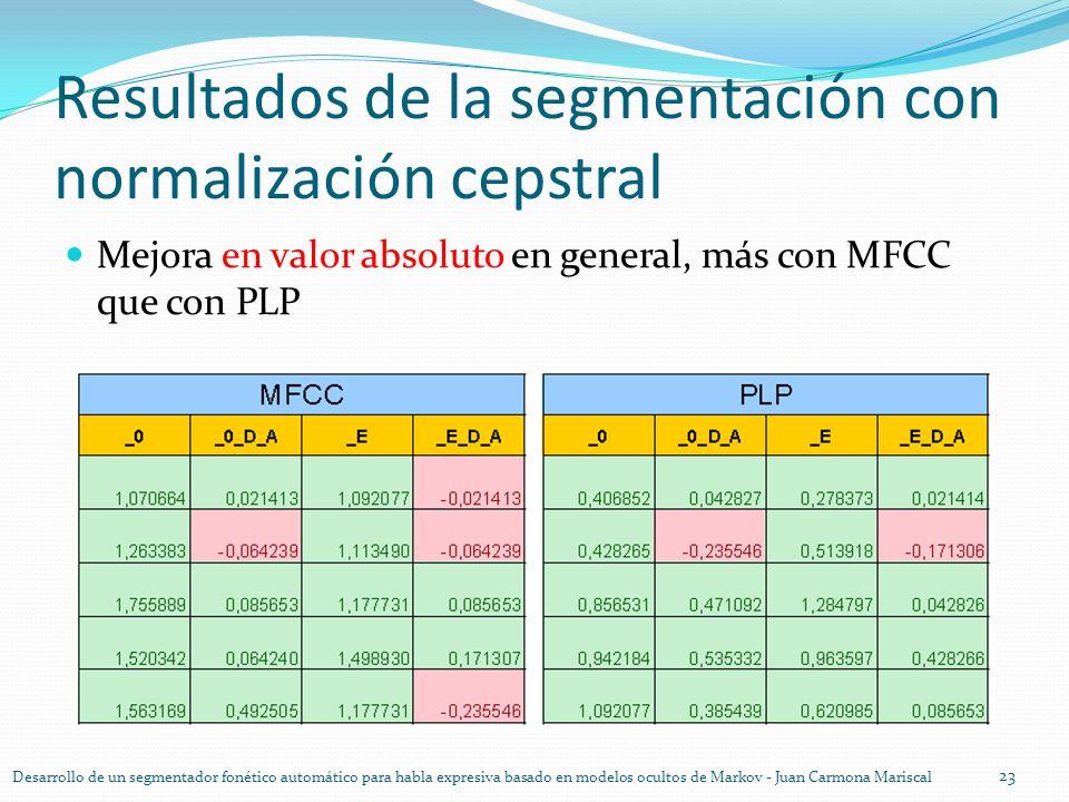 Resultados de la segmentación con normalización cepstral